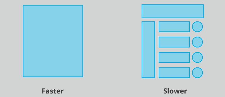 3d-printing-complex-longer